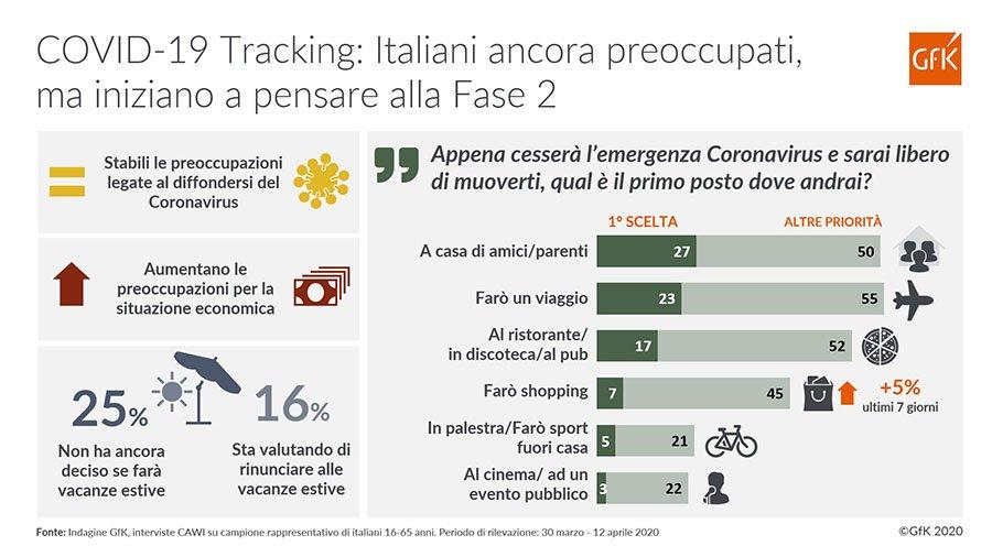 GfK_COVID-19-Analisi-Consumatori_Infografica