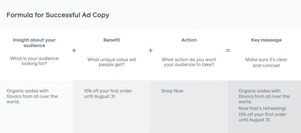 consigli facebook shopping online