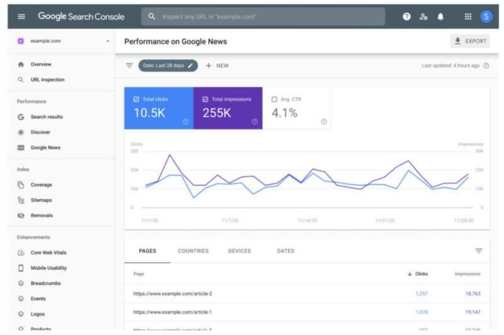 report google news in search console
