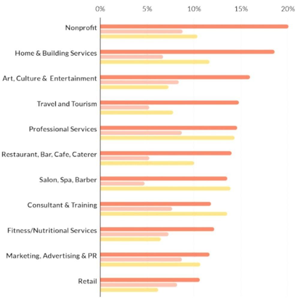 email marketing statistiche